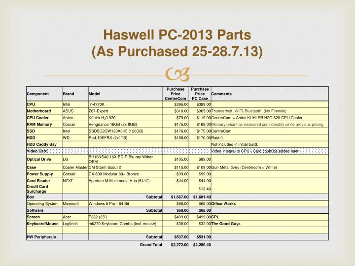 Haswell pc 2013 parts as purchased 25 28 7 13