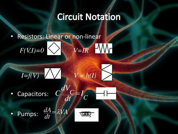 Circuit Notation