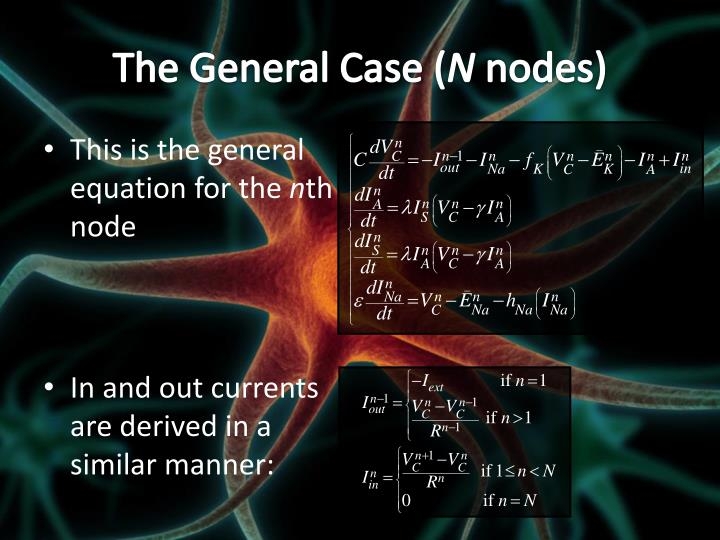 The General Case (
