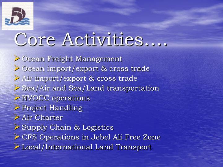 Core Activities….