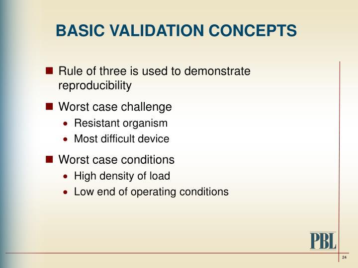 BASIC VALIDATION CONCEPTS