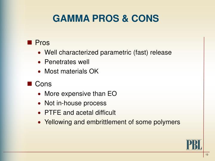 GAMMA PROS & CONS