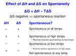 effect of h and s on spontaneity