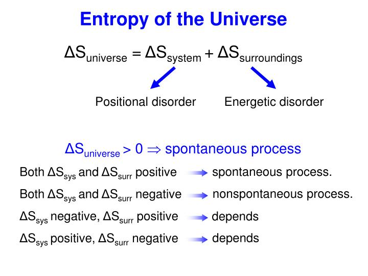 Entropy of the Universe