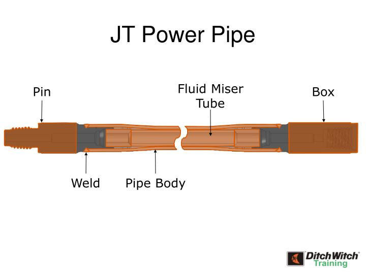 JT Power Pipe