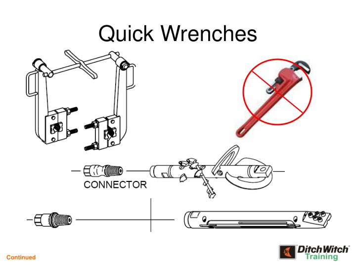 Quick Wrenches