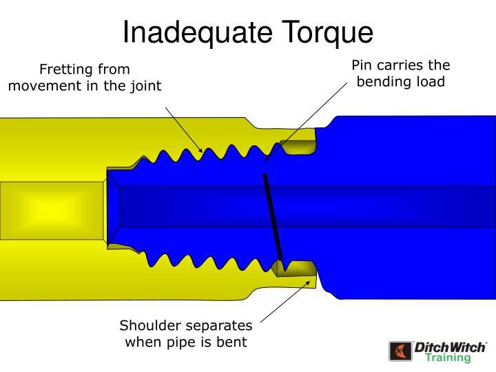 Inadequate Torque