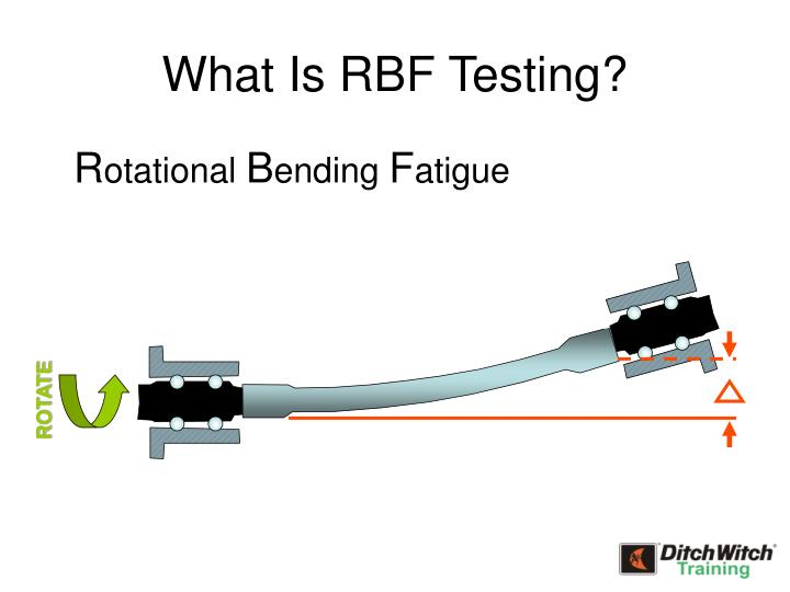 What Is RBF Testing?