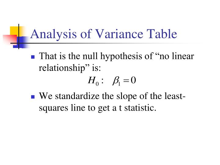 Analysis of Variance Table