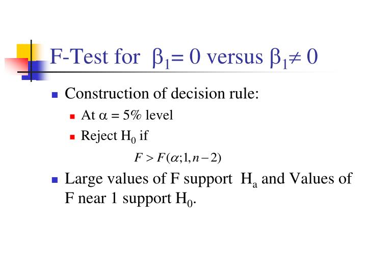 F-Test for