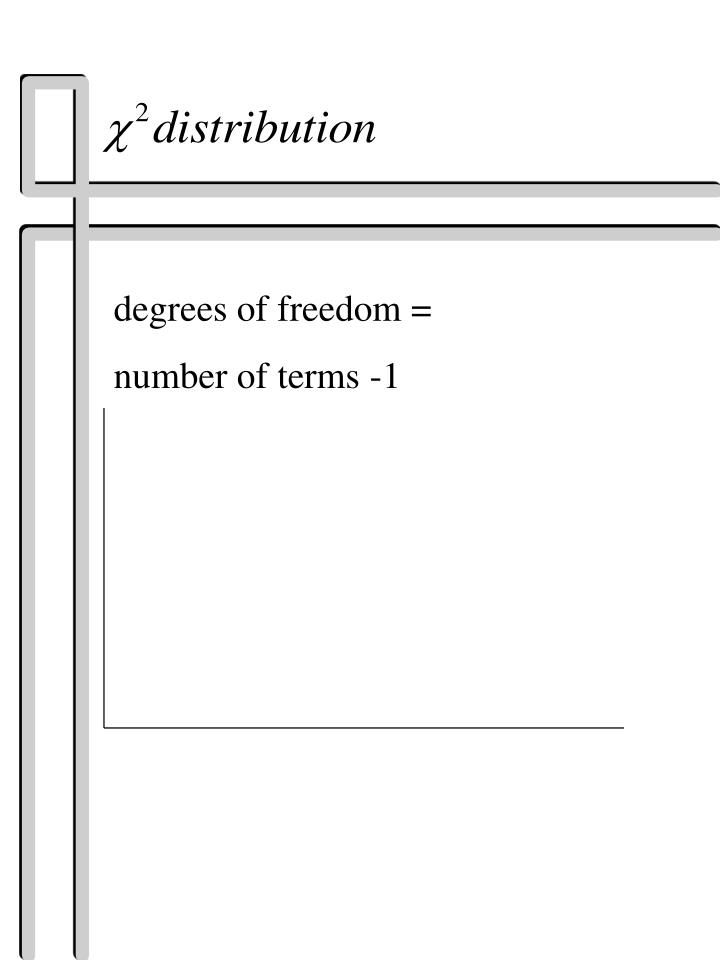 degrees of freedom =