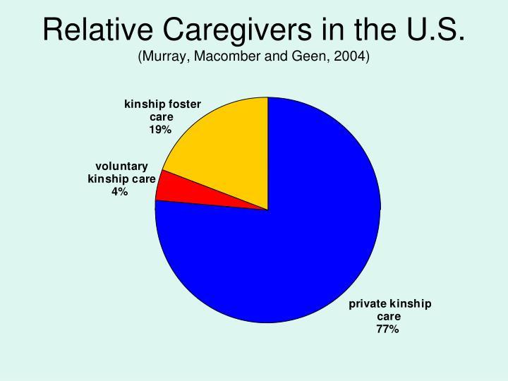 Relative Caregivers in the U.S.