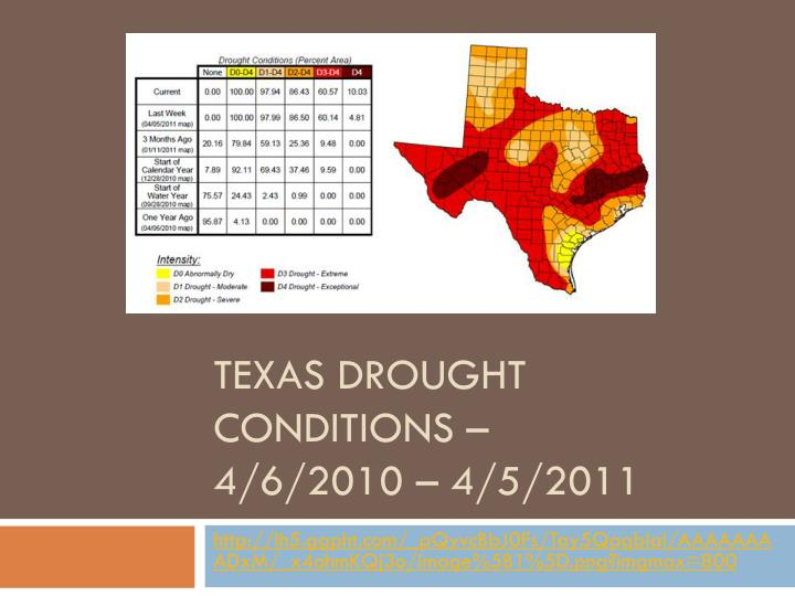 Texas drought conditions –