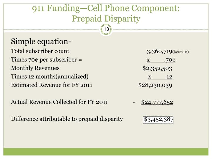 911 Funding—Cell Phone Component: