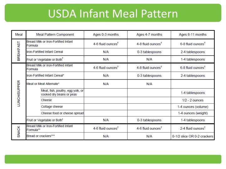 USDA Infant Meal Pattern