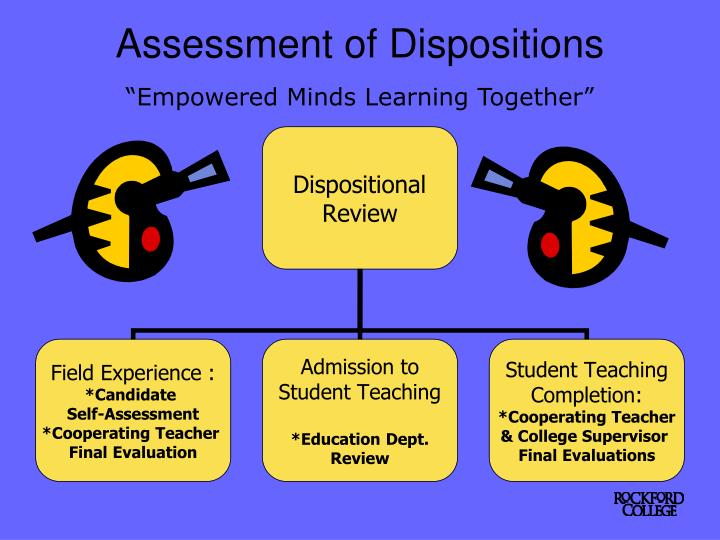 Assessment of Dispositions