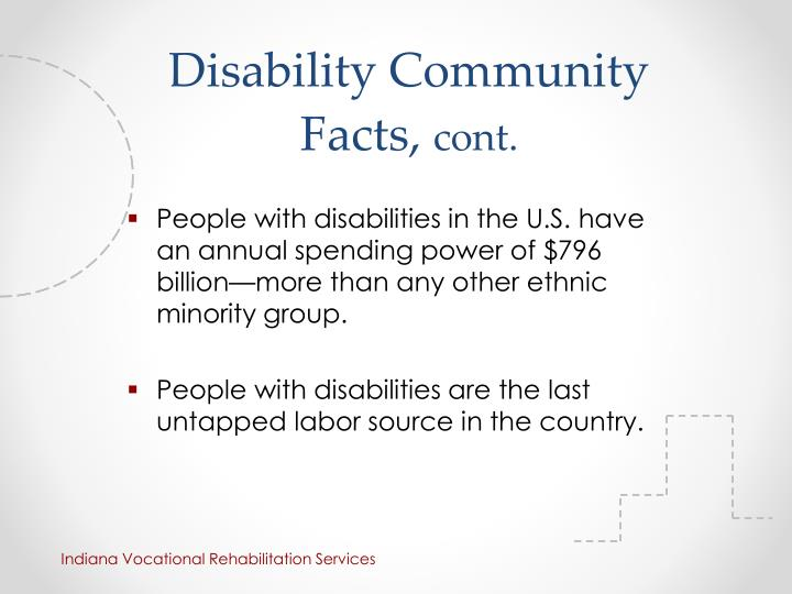 Disability Community