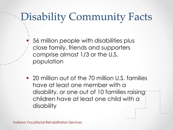 Disability community facts