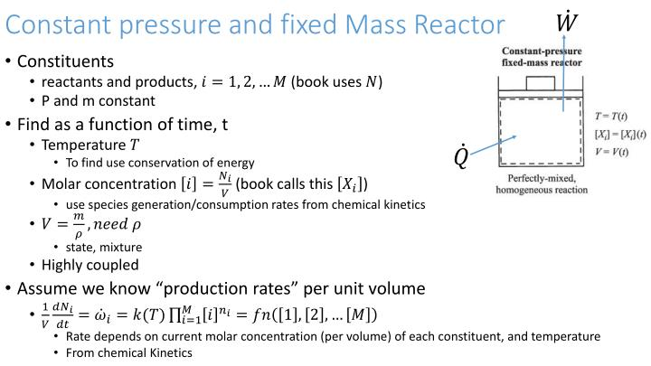 Constant pressure and fixed Mass Reactor
