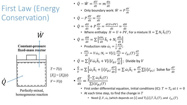 First Law (Energy