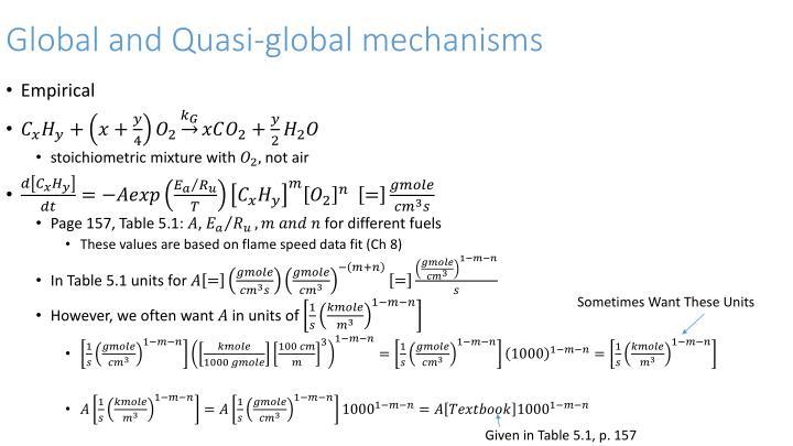 Global and Quasi-global mechanisms