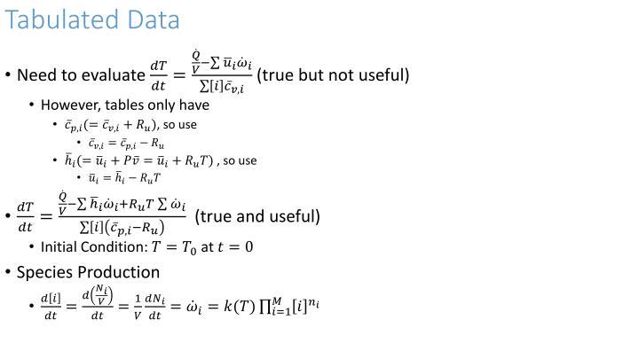 Tabulated Data