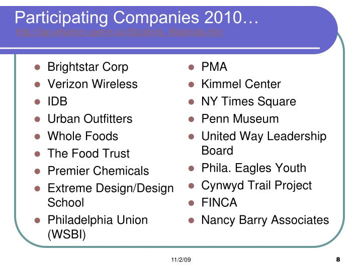 Participating Companies 2010…
