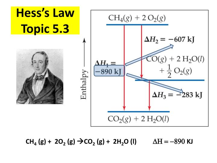 Hess s law topic 5 3