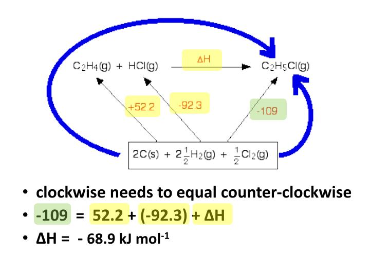 clockwise needs to equal counter-clockwise