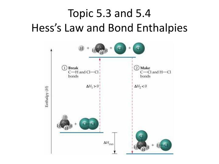 Topic 5 3 and 5 4 hess s law and bond enthalpies