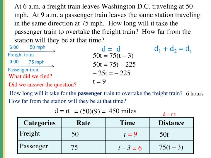 At 6 a.m. a freight train leaves Washington D.C. traveling at 50 mph.  At 9 a.m. a passenger train leaves the same station traveling in the same direction at 75 mph.  How long will it take the passenger train to overtake the freight train?  How far from the station will they be at that time?