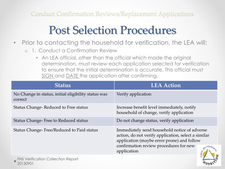 Conduct Confirmation Reviews/Replacement Applications