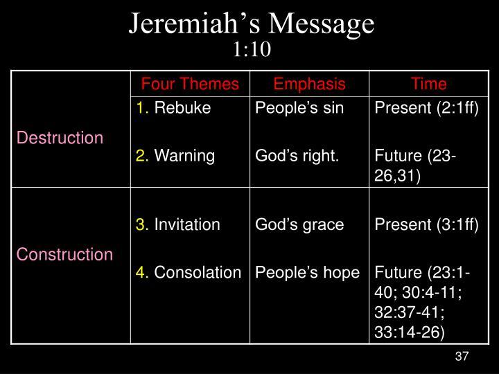 Jeremiah's Message