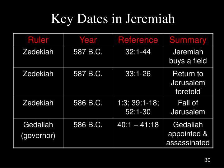 Key Dates in Jeremiah