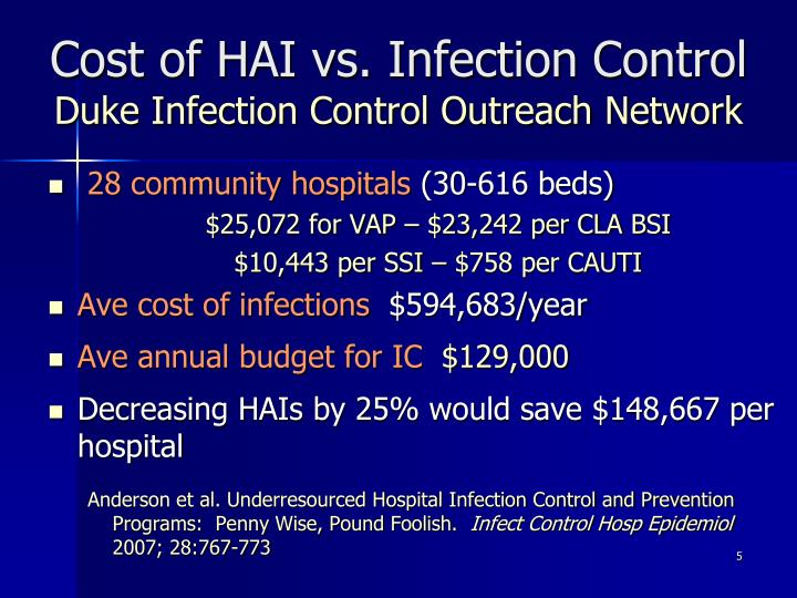 Cost of HAI vs. Infection Control