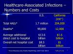 healthcare associated infections numbers and costs
