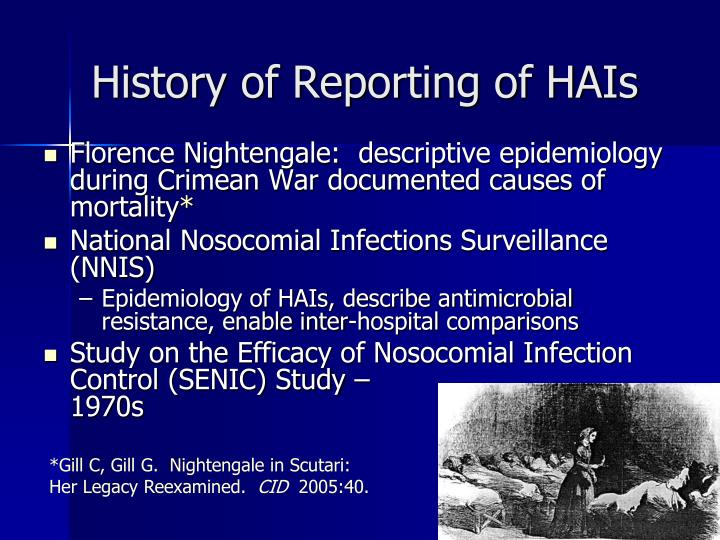 History of Reporting of HAIs