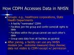 how cdph accesses data in nhsn