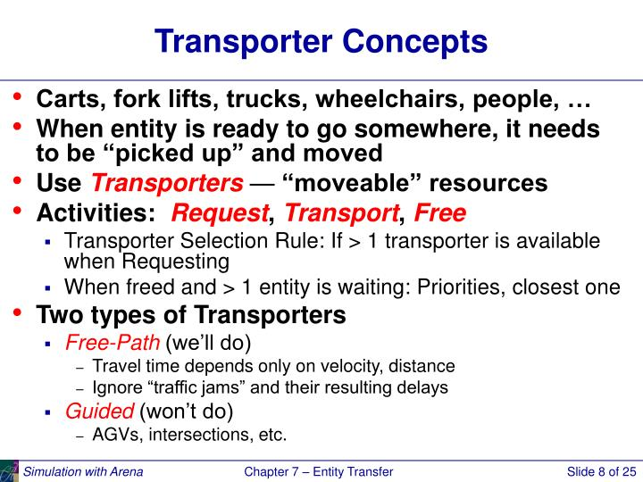 Transporter Concepts