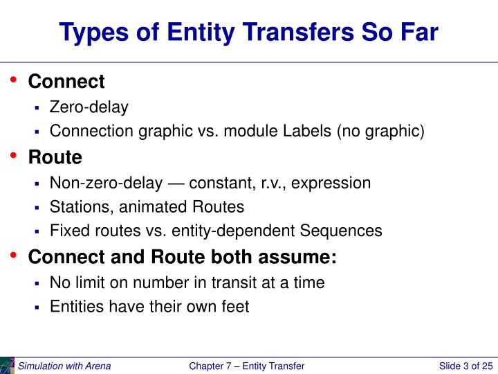 Types of entity transfers so far
