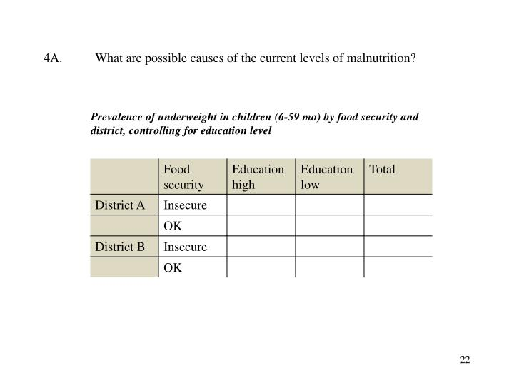 4A.What are possible causes of the current levels of malnutrition?