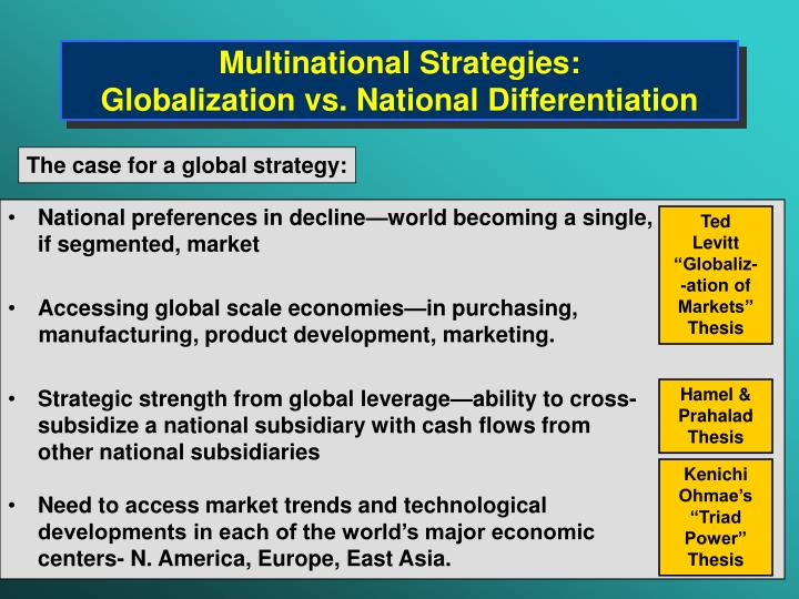Multinational Strategies: