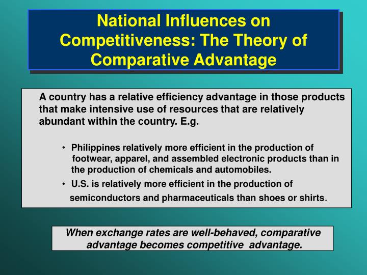 National Influences on Competitiveness: The Theory of Comparative Advantage