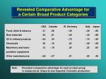 revealed comparative advantage for a certain broad product categories