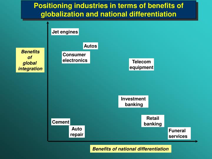 Positioning industries in terms of benefits of globalization and national differentiation