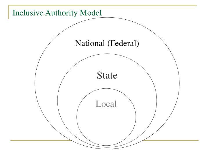 Inclusive Authority Model
