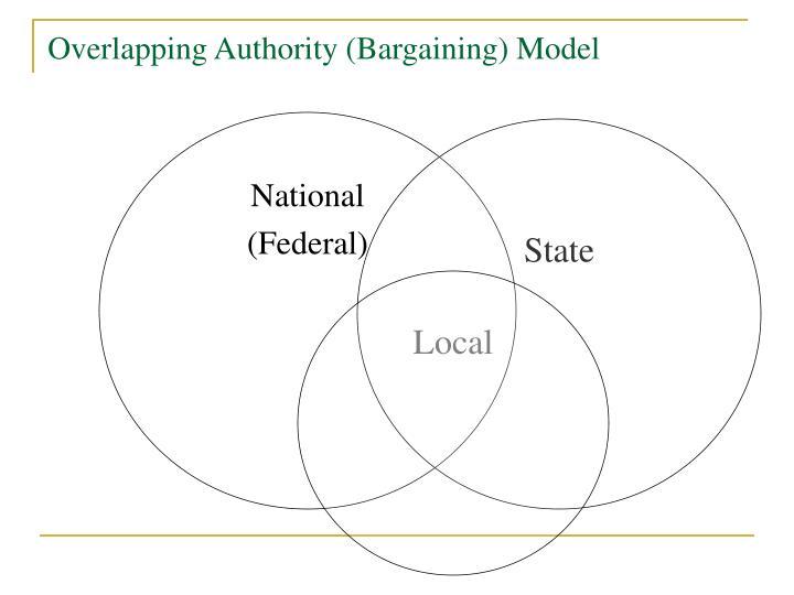 Overlapping Authority (Bargaining) Model