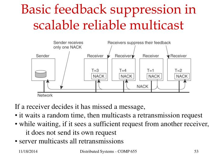Basic feedback suppression in scalable reliable multicast