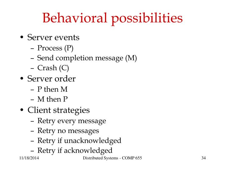 Behavioral possibilities