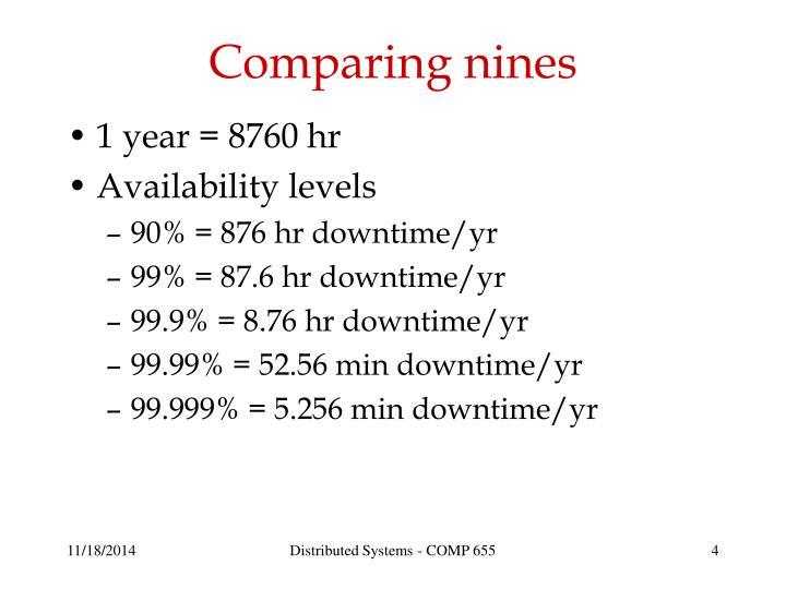 Comparing nines